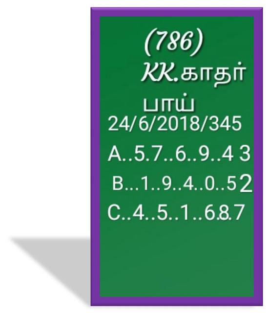 Kerala lottery prediction by KK on 24-06-2018 Pournami RN-345