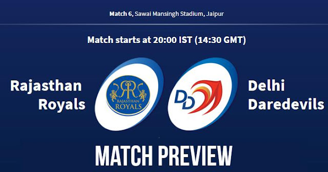 IPL 2018 Match 6 RR vs DD: Preview, Prediction and Head to Head: Who Will Win?