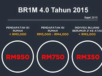 Semasa l#l Bantuan Rakyat 1 Malaysia, BR1M 2015