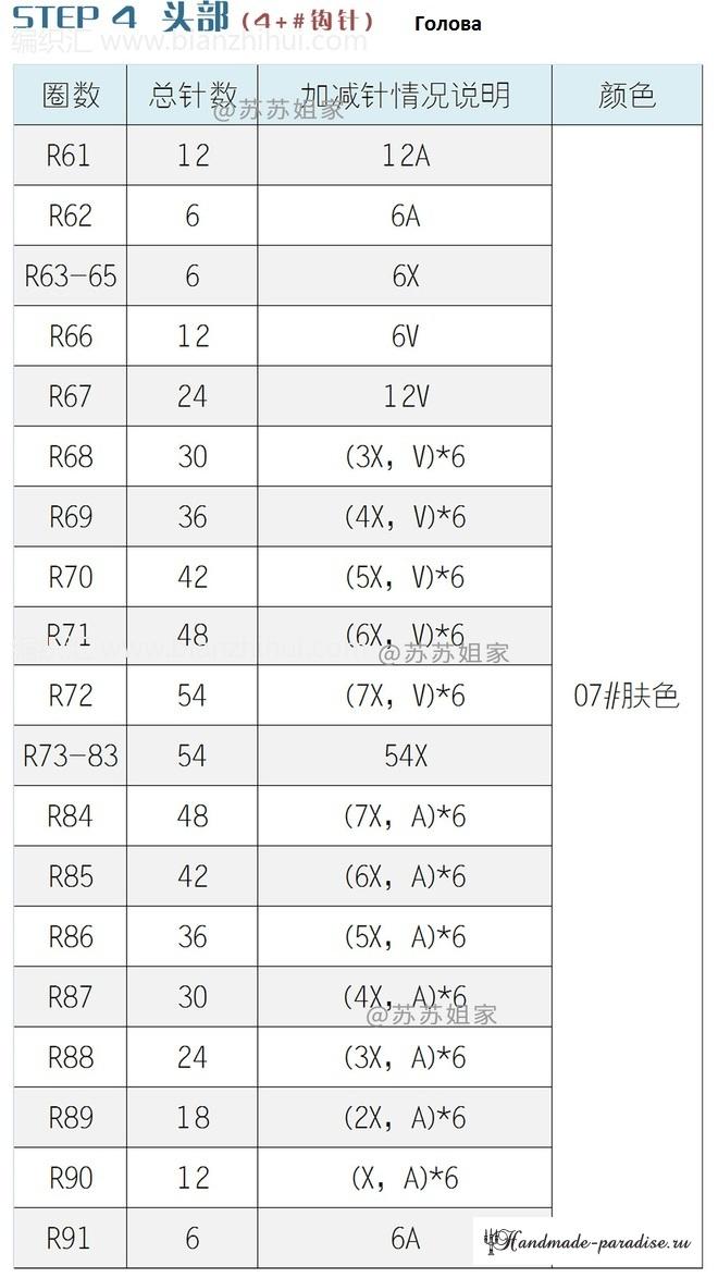 Вяжем крючком куколку амигуруми (9)