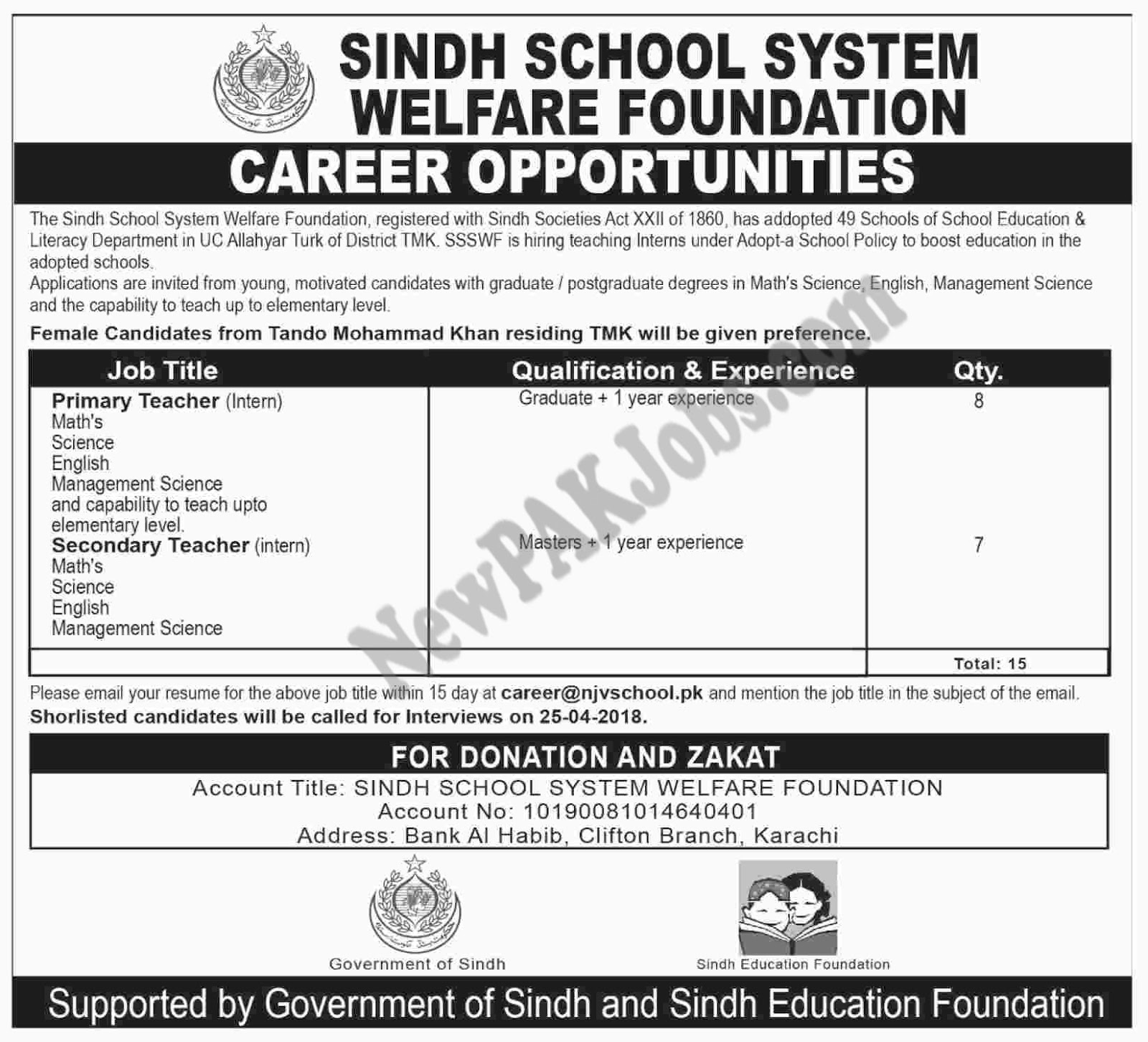 Sindh Education Foundation for Primary Teachers, Secondary Teachers
