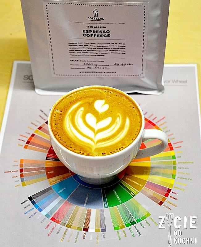 rebel, projekt rebel, coffeece, kawa, dobra kawa, cupping baristyczny, koło smakow kawy, zycie od kuchni
