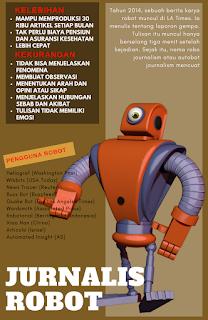 Ketika Perang Opini dan Adu Gagasan Dimenangi oleh Jurnalisme Robot dan Kecerdasan Buatan