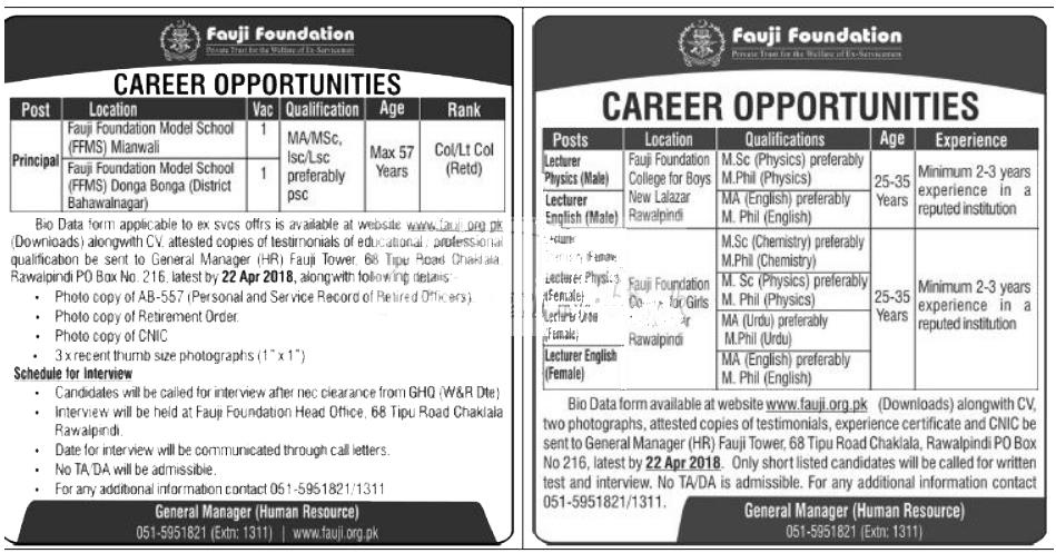 Fauji Foundation Mianwali Jobs 2018