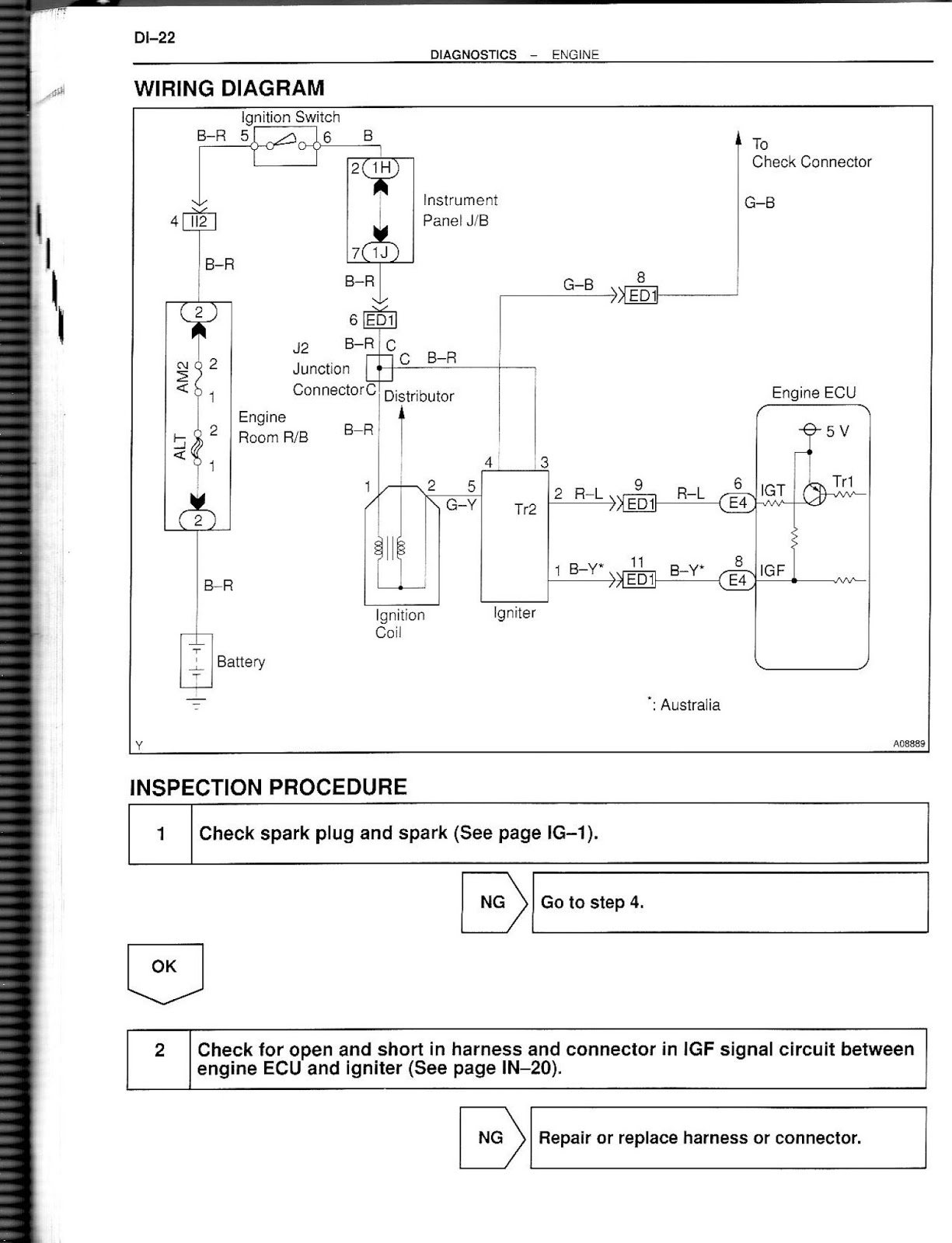 small resolution of wiring diagram toyota kijang 7k efi somurich efi module wiring diagram abs wiring diagram