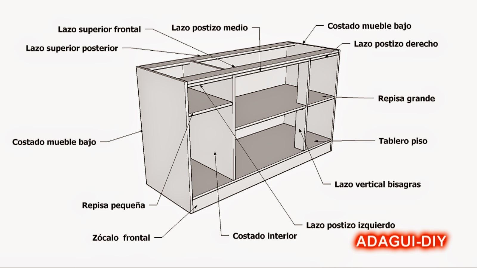 Como hacer muebles de cocina v deo como hacer mesada de for Planos de bajo mesada de melamina