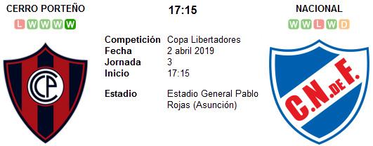 Resultado Cerro Porte U00f1o 1 0 Nacional 02 De Abril Copa
