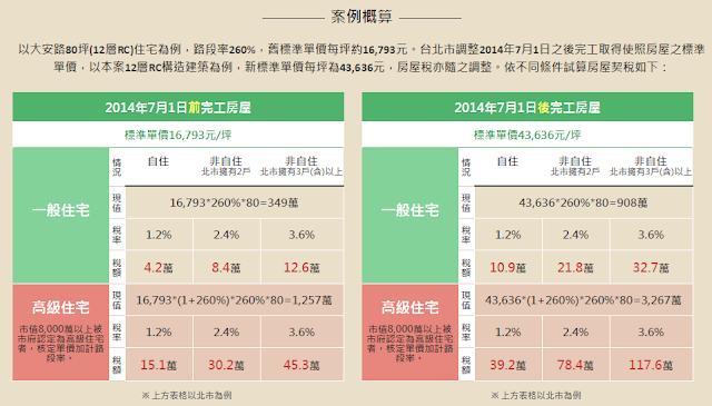 %25E6%2588%25BF%25E5%25B1%258B%25E7%25A8%25852.png