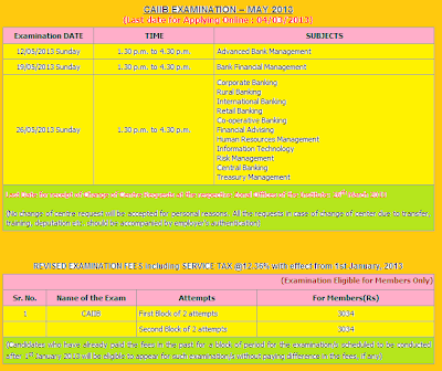 caiib examination may 2013 schedule