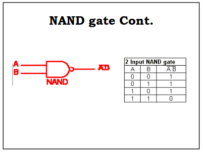 Digital Design: Logic Gates and Combination