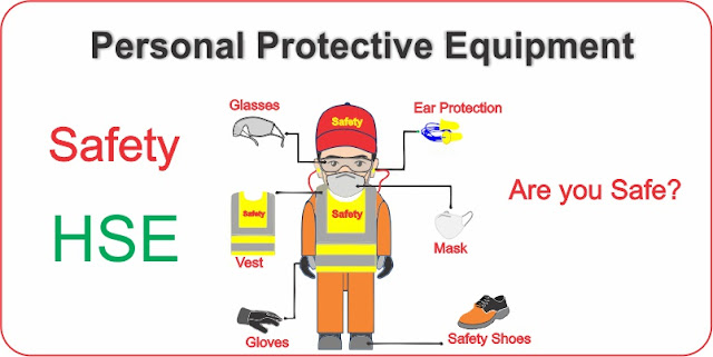 Safety PPE Personal Protective Equipment