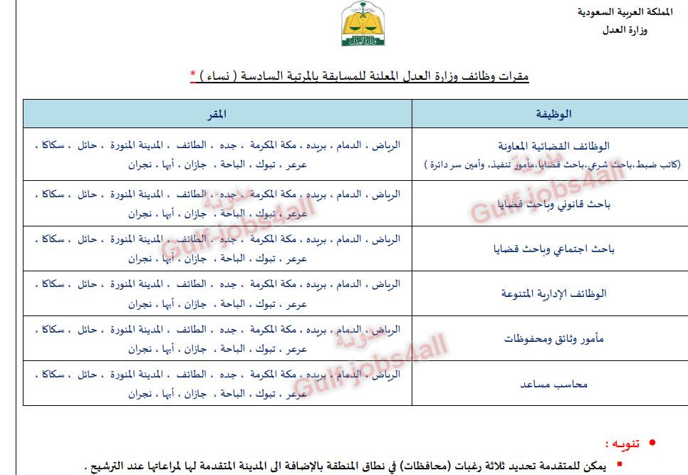 فتح باب التقديم علي وظائف وزارة العدل 1440 للرجال والنساء بكافة