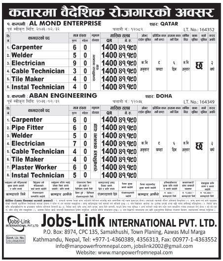Jobs For Nepali In Qatar, Salary -Rs.41,000/