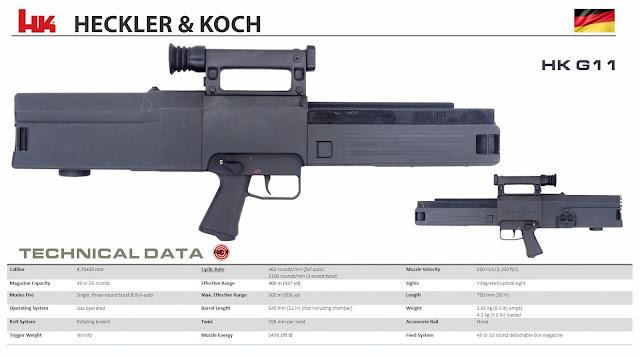 Mặc dù được đánh giá là một vũ khí thành công về mặt kỹ thuật nhưng rất đáng tiếc G11 đã không được chuyển sang giai đoạn sản xuất