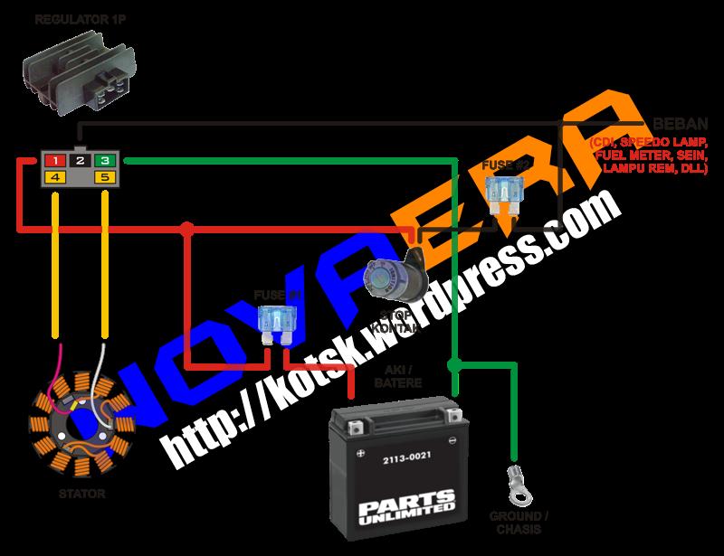 110 Atv Stator Wiring Diagram Cara Cek Kelistrikan Fullwave Seputar Sepeda Motor