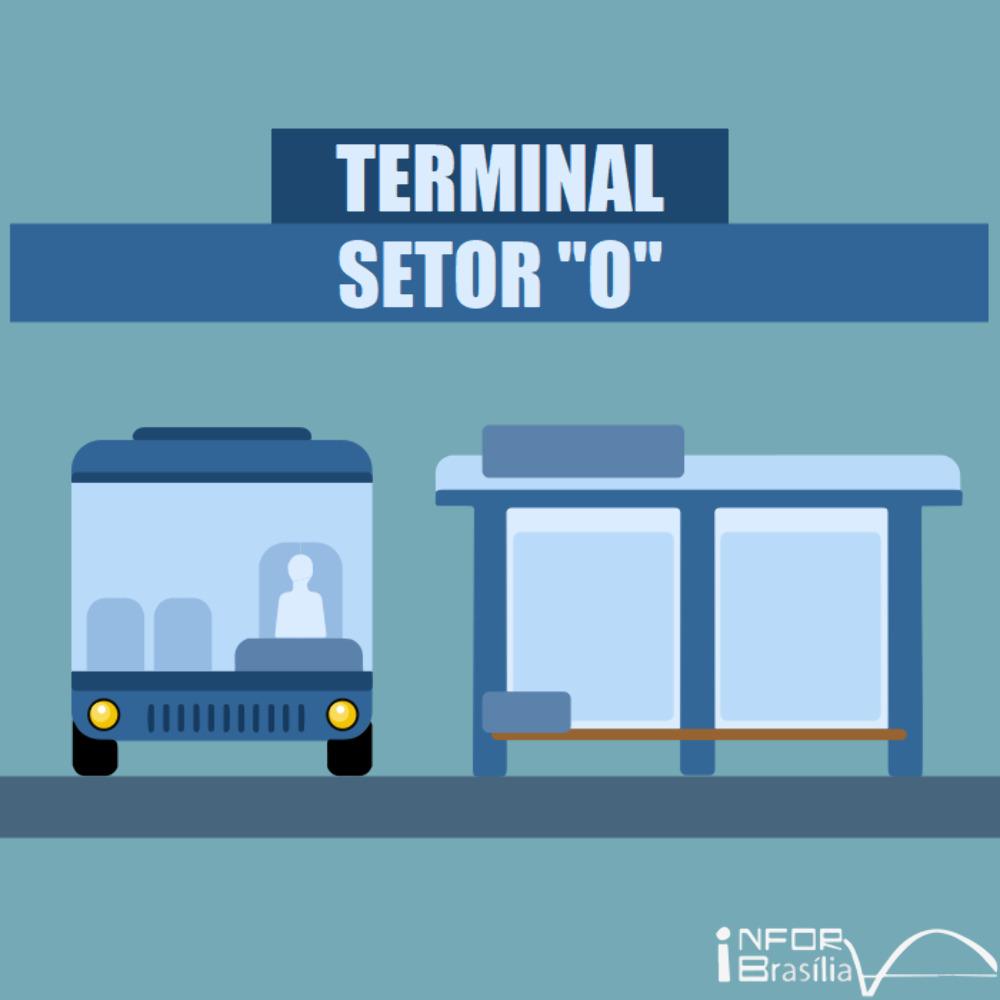 """TerminalSETOR """"O"""""""