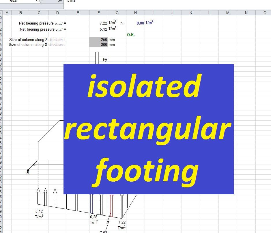 Rcc Design Excel Sheets