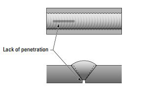 Weld incomplete penetration