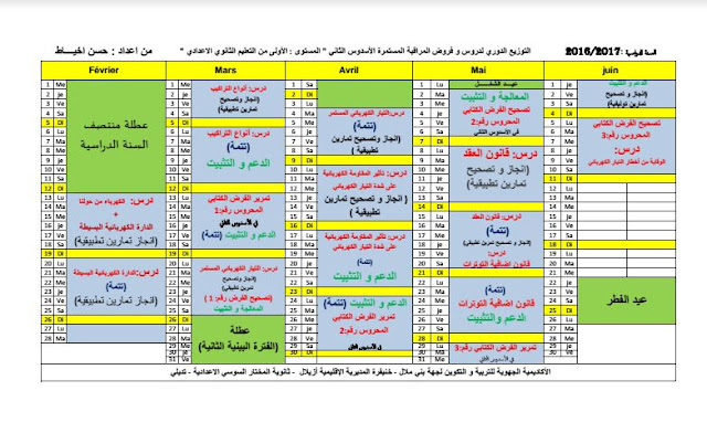 التوزيع الدوري الأسدس 2 للسنة الأولى إعدادي من إعداد حسن اخياط