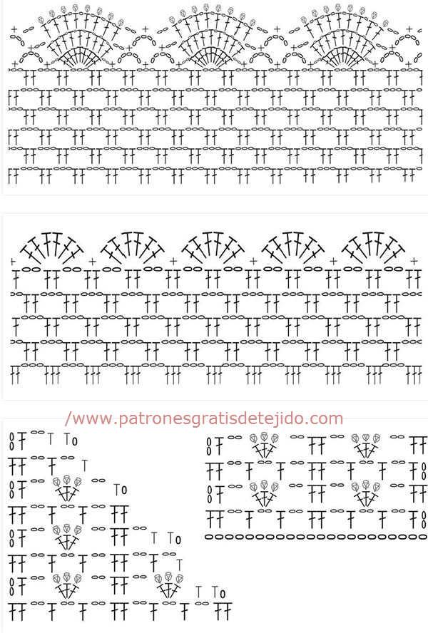 Perfecto Patrón De Crochet Vestido Adorno - Manta de Tejer Patrón de ...