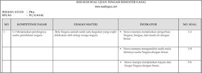 Download Kisi Kisi UTS PKn Kelas 9 Semester 1/ Ganjil KTSP tahun ajaran 2017 2018 www.soalbagus.com