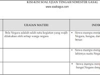 Kisi Kisi UTS PKn Kelas 9 Semester 1/ Ganjil