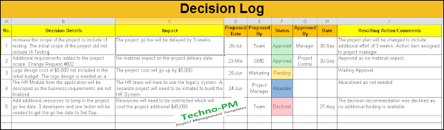 Decision Log, Decision Log Template