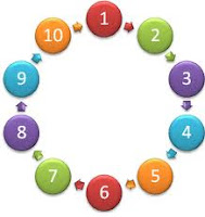 Guess The Number Puzzle