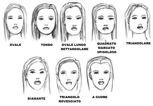 Morfologia viso e taglio capelli