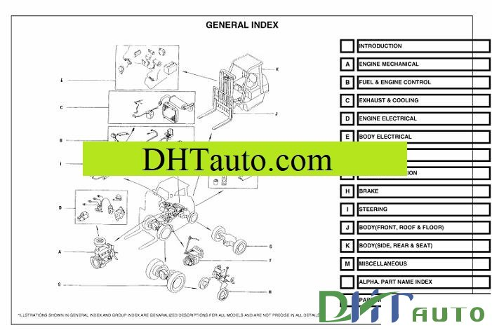 Nissan forklift shop manual full automotive library link download fandeluxe Image collections