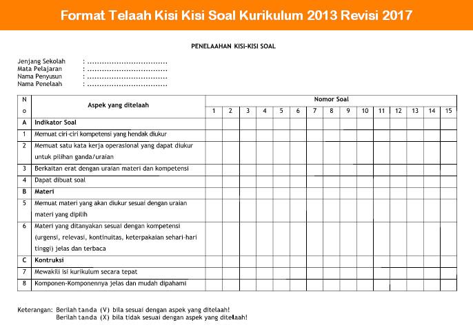 Format Telaah Kisi Kisi Soal Kurikulum 2013 Revisi 2017 Dokumen Operator