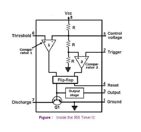 Ece 555 Timer car block wiring diagram