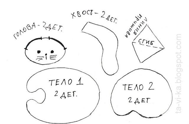 выкройка мягкой игрушки котенка