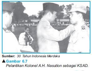 Kehidupan Politik Indonesia Sampai Tahun 1960an