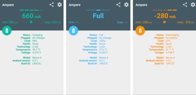 Aplikasi Ampere