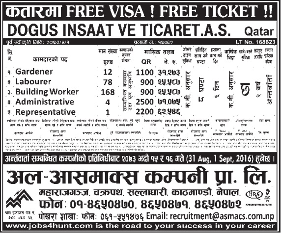 Free Visa, Free Ticket Jobs For Nepali In Qatar Salary- Rs.71,075/