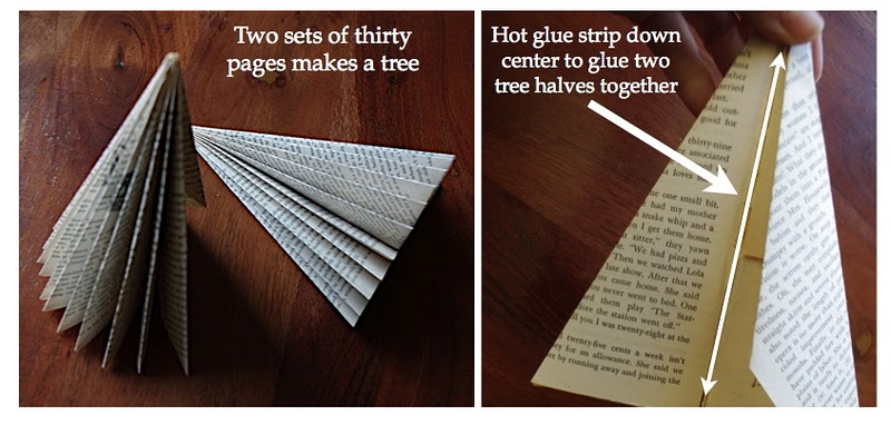 How To Make A Book Tree ~ Creative quot try als book tree tutorial