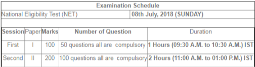 Net Exam Schedule