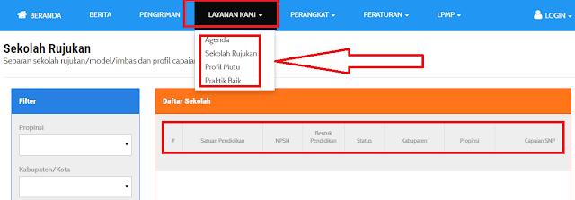 gambar menu layanan kami di web PMP dijen dikdasmen