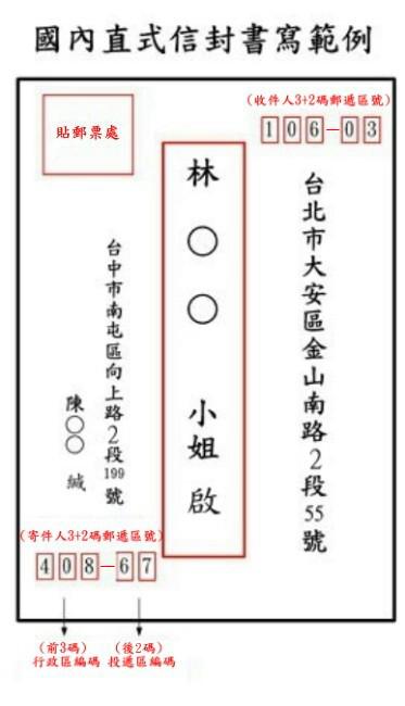 國豐郵 ipost明信片 - 傳遞幸福