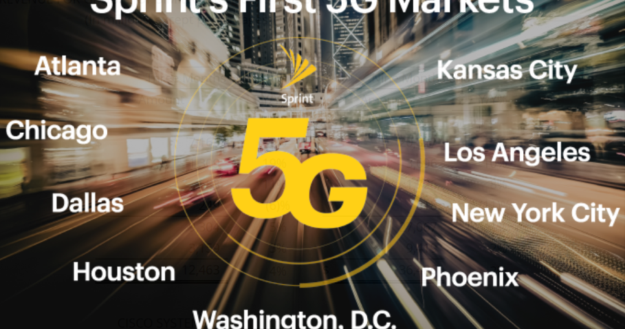 Sprint Adds To Its List Of First 5g Cities Converge