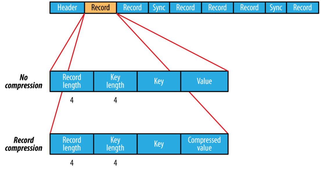 Blog::: JvmNotFoundException: Hadoop : How to read and write ...