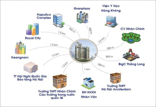 kết nối dự án dlc complex