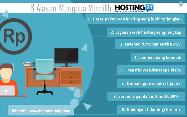 8 Alasan Mengapa Memilih Hosting24 - Blog Mas Hendra