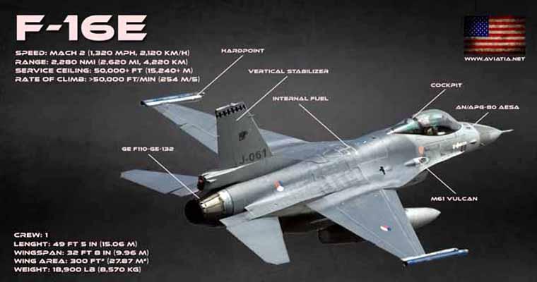 F-16 E