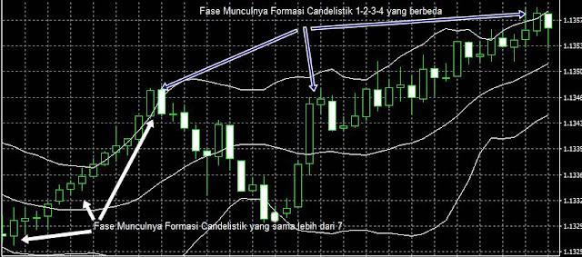 forex 1 2 3 strategii)