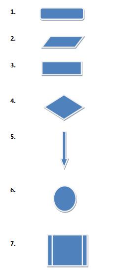 Simbol dan Contoh Diagram alir (flowchart)