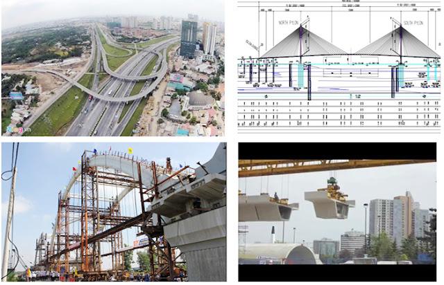 Thông báo tuyển sinh Cao đẳng CHÍNH QUY ngành Công nghệ kỹ thuật giao thông năm 2018 học tại TP. Hồ Chí Minh