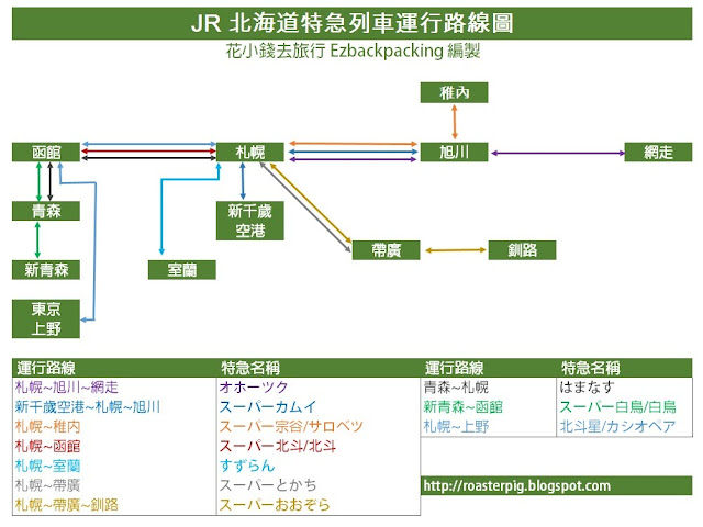 JR 北海道特急路線圖