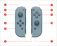 Nintendo Switch front joycon